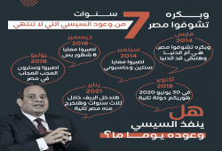 انفوجرافيك: 7 سنوات من الوعود التي لا تنتهي
